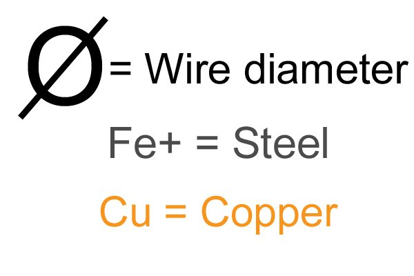 Shorthand for diameter, steel and copper to describe what wire can be cut by the diagonal side cutting pliers, nippers, wire cutters.
