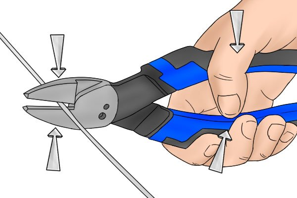 Squeeze the handles together to squeeze the jaws of the diagonal side cutting pliers, cutters or nippers and push the blades into and through the object.