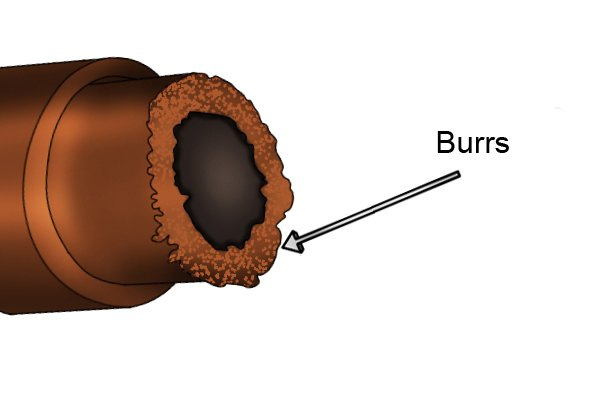 Burrs on cut metal pipes can be removed by pipe-cleaning brushes (AKA tube, spiral or twisted brushes)