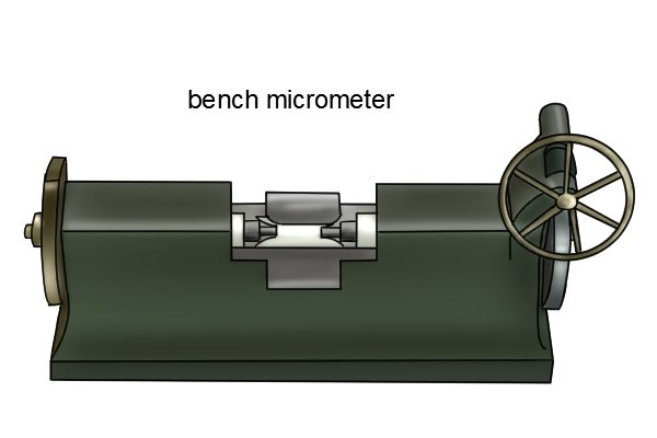 Bench micrometer invented by Sir Joseph Whitworth to measure accurately to one millionth of an inch.