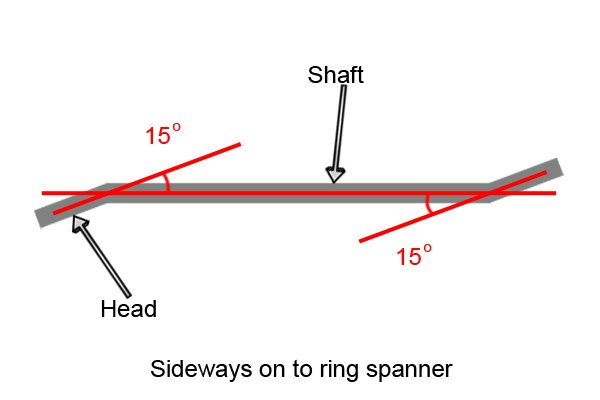 What is a ring spanner sideways on to ring spanner showing normal 15 fifteen degree angle to shaft ccuart Images