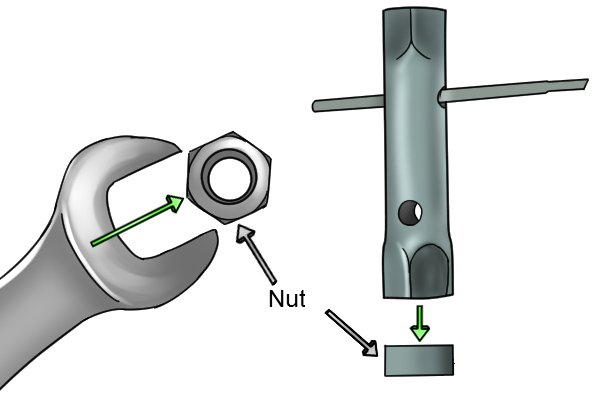 Different ways the spanner fits onto the fastener nut creates different stabilities.