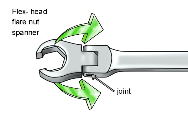 Flare nut spanner with a flex flexible head which increases the reach of the spanner.