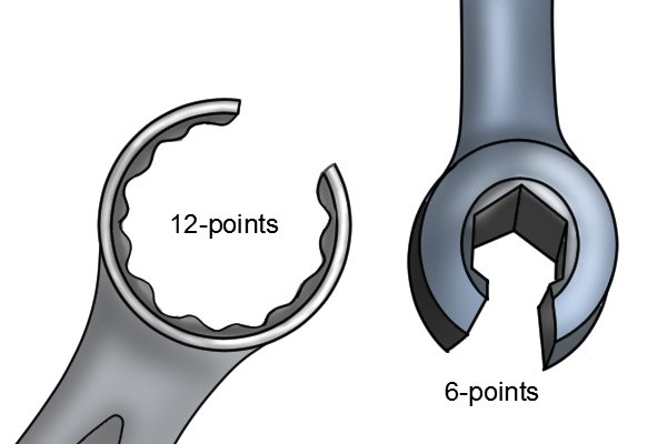 Flare nut spanners can be in 6 and 12 point profiles.