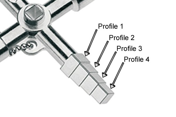 Multiple profiles on one pin head (stepped) of a utility and service or control cabinet key.
