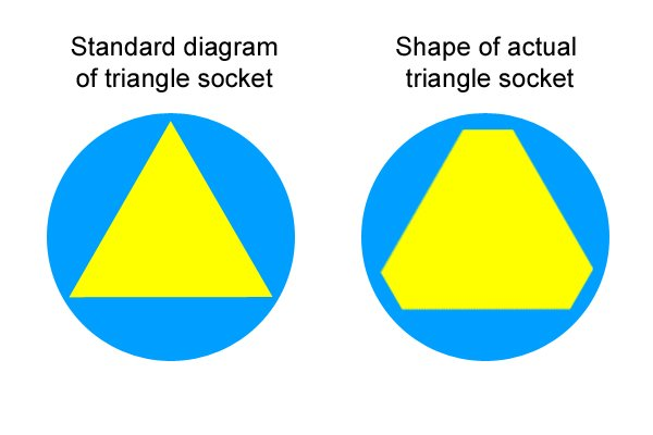 A triangle profile of a utility and control or service cabinet key has cut-off corners.