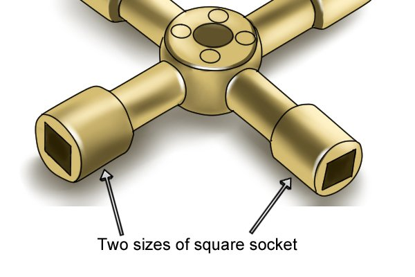 Two sizes of square socket profiles of a utility and control or service cabinet key