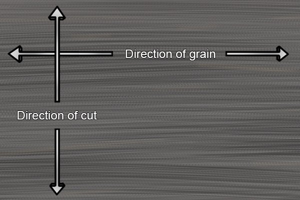 Direction of grain and cut for normal bench hook sawing