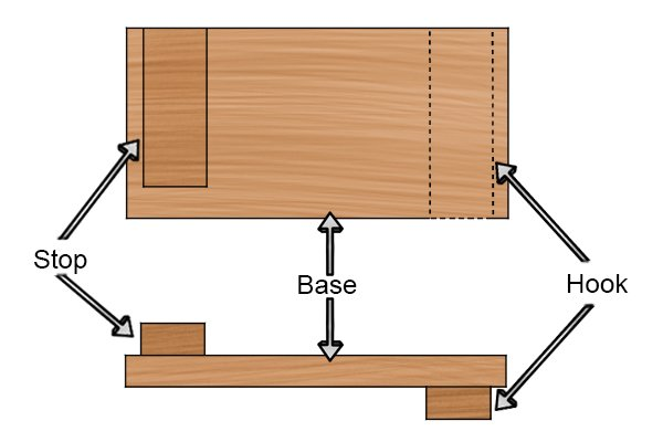 Parts of a bench hook