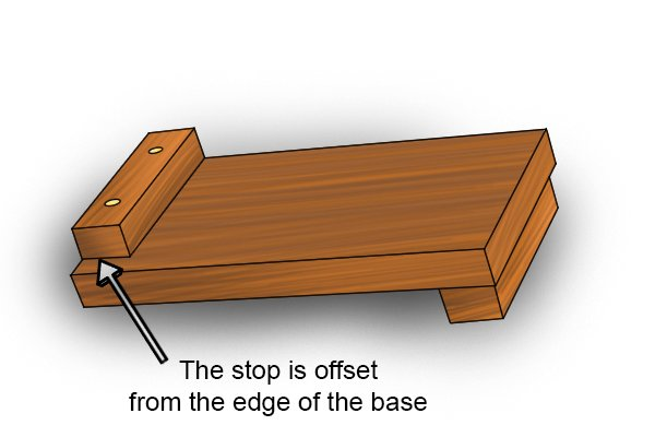 Stop offset from edge of base