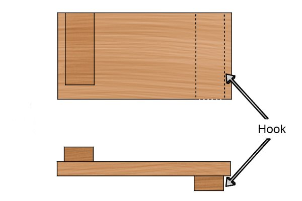 The hook of a bench hook