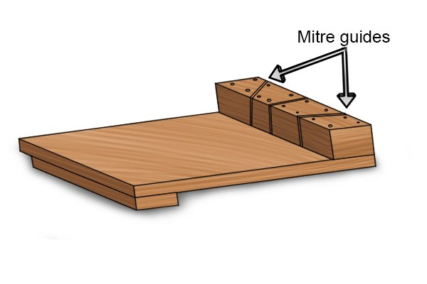 Mitre guides in bench hook stop
