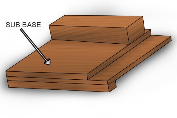 Bench hook with sub-base