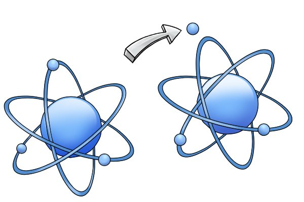 Electrostatic discharges happen due to a triboelectric event where electrons travel between atoms