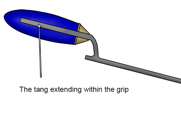 A cutaway diagram of a tuck pointer, showing the tang extending into the grip