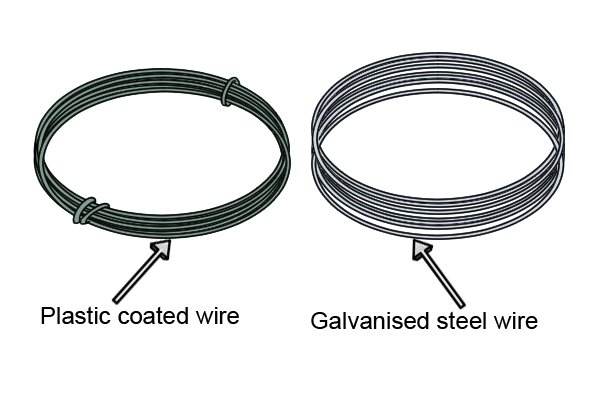 how to cut steel wire without wire cutters