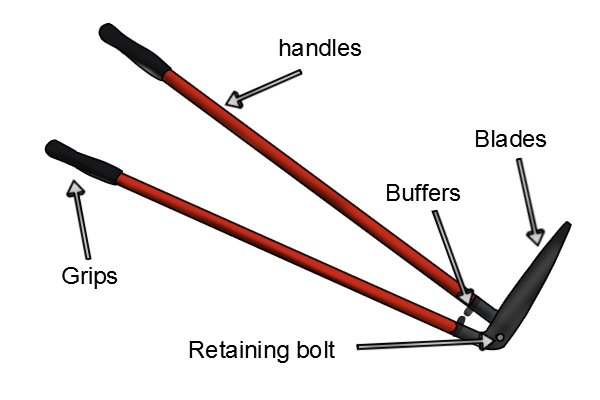 Edging shears with labelled parts