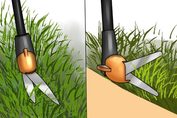Swivel shears in use horizontally and vertically