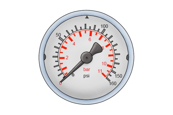 Picture of pressure gauge