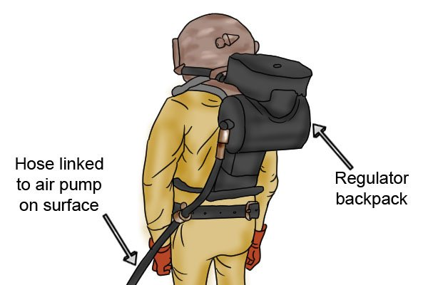 Early diver with regulator backpack, brass helmet and air hose