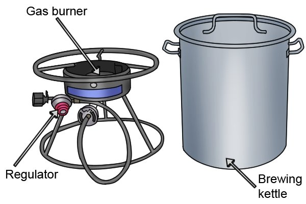 Brewing ring with kettle, stand, hose and regulator