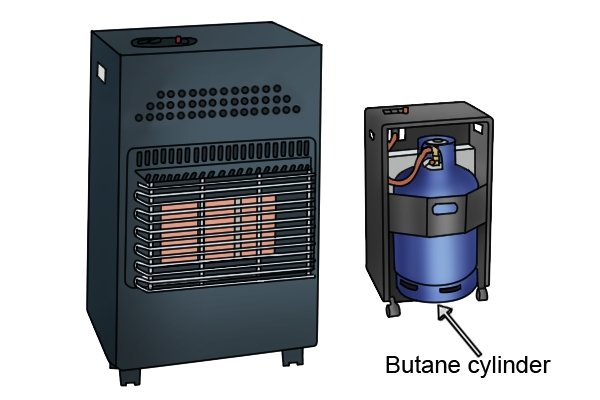 Portable gas heater with blue butane cylinder