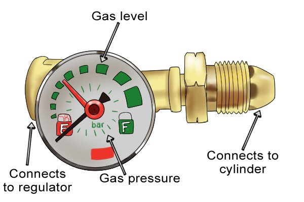 POL connection gas regulator adaptor with pressure gauge