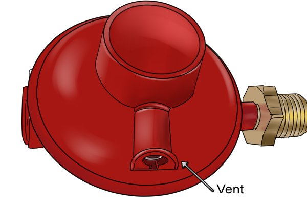 Red bullnose regulator with arrow to vent