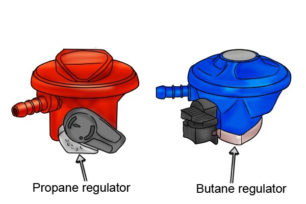 Blue butane and orange propane clip-on regulators