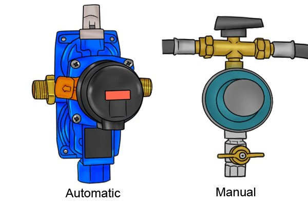 Automatic and manual changeover gas regulators