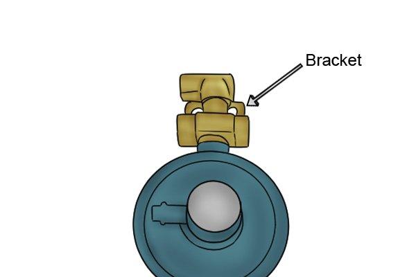 Close-up of manual changeover gas regulator bracket