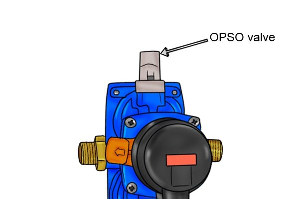 Close-up of over pressure shut off valve on auto changeover regulator