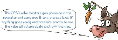 Wonkee Donkee explains how OPSO valves work