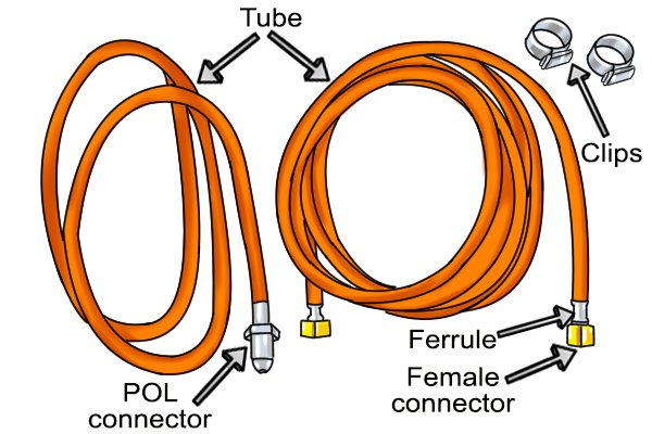 Two orange gas hoses with labelled parts