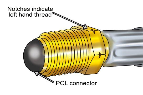 Close-up of gas hose POL connector