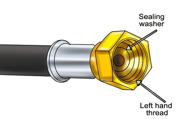 Close-up of gas hose female connector