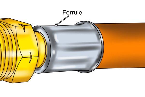 Close-up of gas hose swaged ferrule
