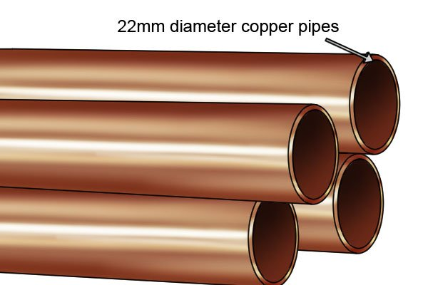 Small Copper Tubing Sizes: What Sizes Of Ratchet-handle Pipe Cleaner Are Available?