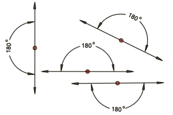 Four 180 degree angles; protractors