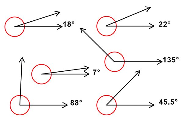 Top (left to right): 18 degree angle, 45 degree angle and 33 degree angle. Bottom (left to right): 88 degree angle, 22.5 degree angle and 7 degree angle