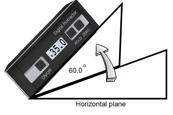 The new angle being measured, using a 25 degrees angle as the zero line; digital protractor/digital angle gauge