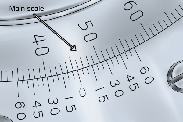 """The """"Main scale"""" on a bevel protractor"""