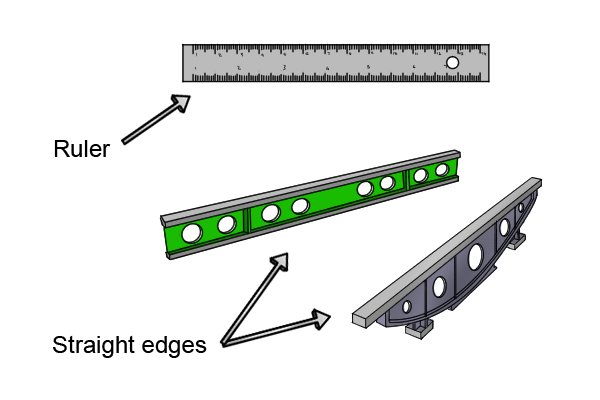 Difference between a ruler and straight edge