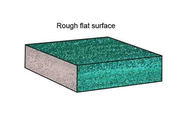 on a flat surface - photo #4
