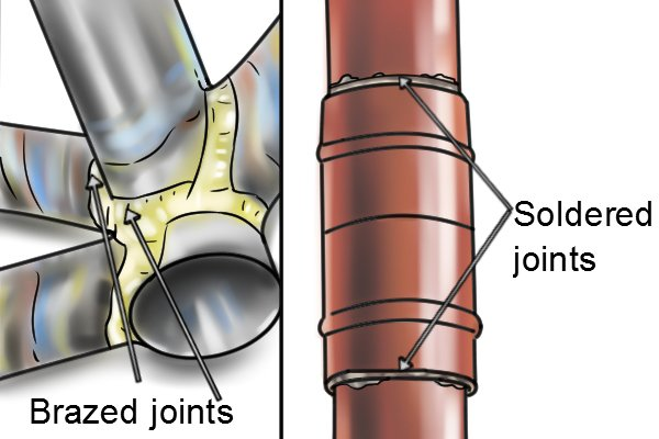 Soft soldering and brazing on metal pipes