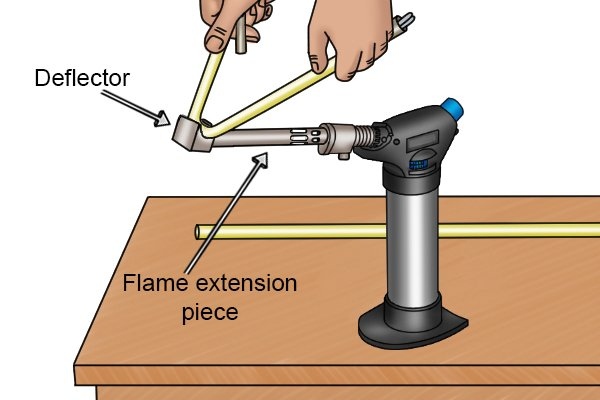 Blow lamp with flame extension piece and deflector bending a plastic pipe