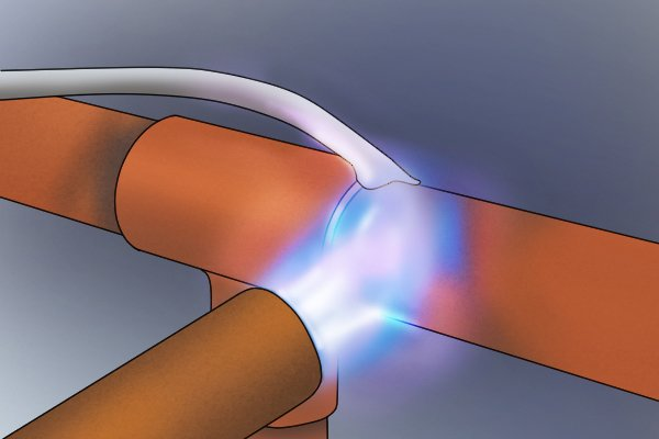Soldering two copper pipes together with a blow lamp