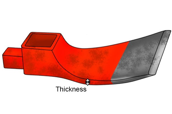 Image to show how thickness is measured in adzes