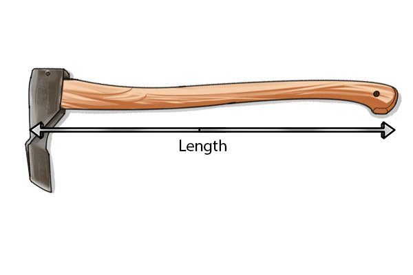 Image to show how the length of an adze is measured