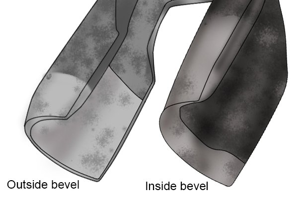Image to show the difference between inside and oustide bevelled adzes